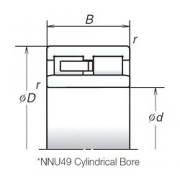 160 mm x 220 mm x 60 mm  NSK NNU4932MB cylindrical roller bearings